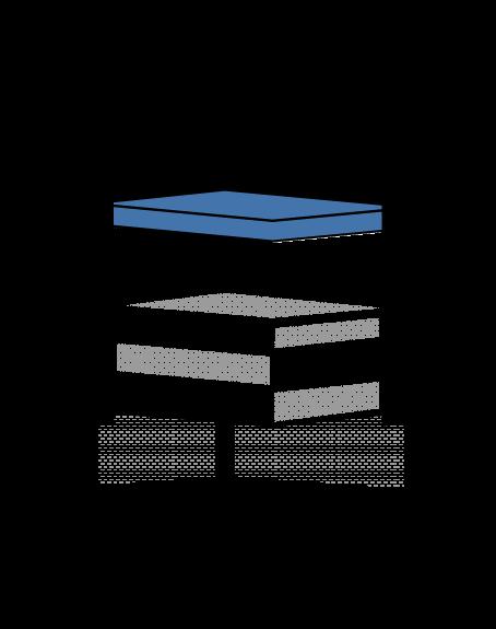 categoria separagocce